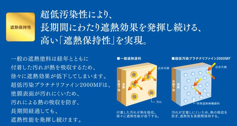 遮熱保持性|超低汚染性により、長期間にわたり遮熱効果を発揮し続ける、高い「遮熱保持性」を実現。